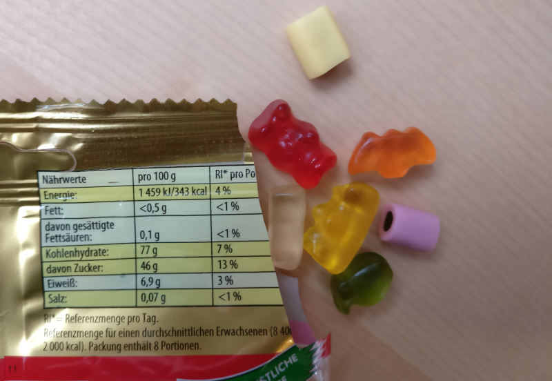 Nutritional values on a candy package.